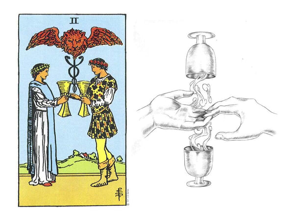 THE ST, TROS, & TAROT - Page 5 Luminous-spirit-tarot-minimalist-modern-deck-two-of-cups-meaning-rider-waite-compare_grande