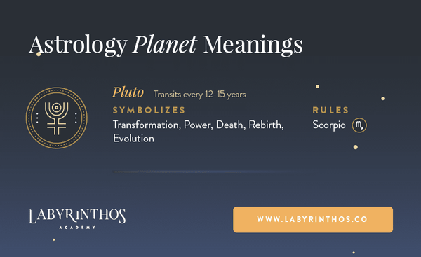 Astrology Planets and their Meanings, Planet Symbols and Cheat Sheet