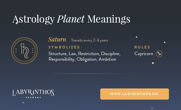 Saturn Astrological Planets