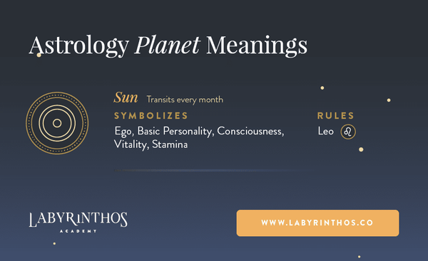 If you enjoyed this article on planet meanings and their symbols, you might also like: