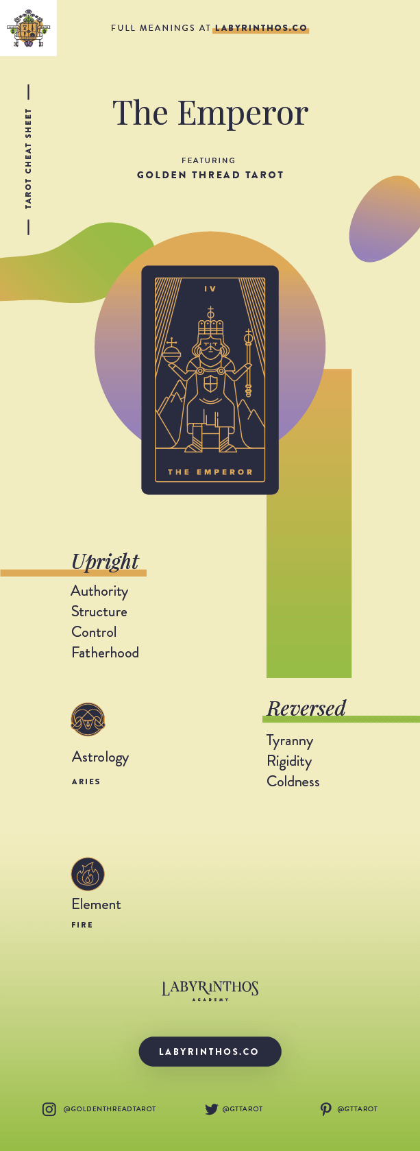 The Emperor Meaning - Tarot Card Meanings Cheat Sheet