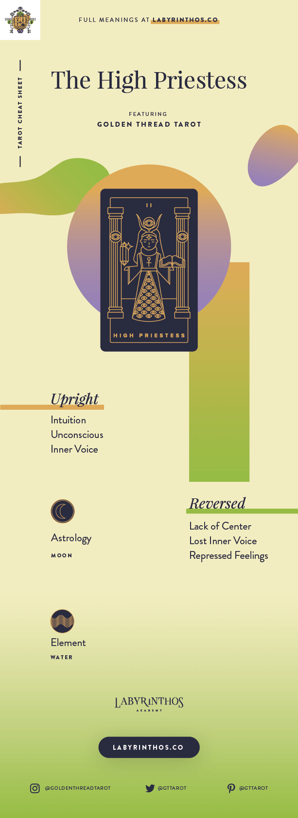 High Priestess Meaning - Tarot Card Meanings Cheat Sheet