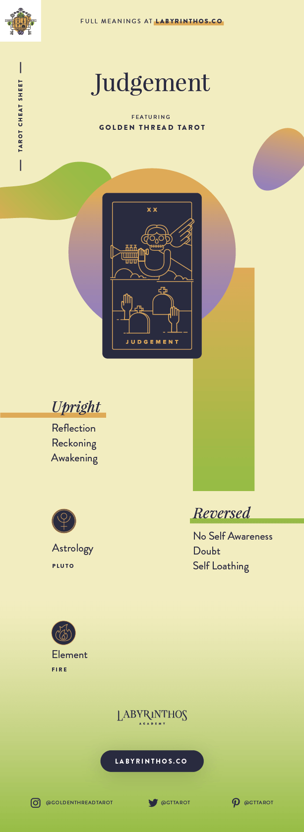Judgement Meaning - Tarot Card Meanings Cheat Sheet