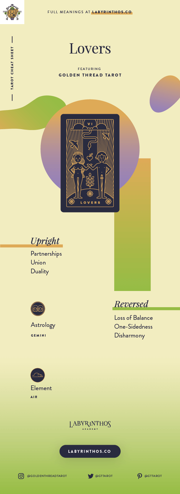 The Lovers Meaning - Tarot Card Meanings Cheat Sheet