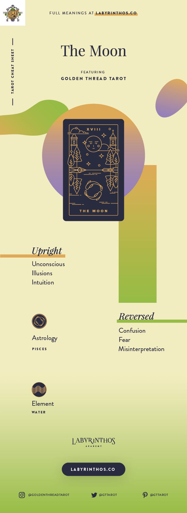 The Moon Meaning - Tarot Card Meanings Cheat Sheet