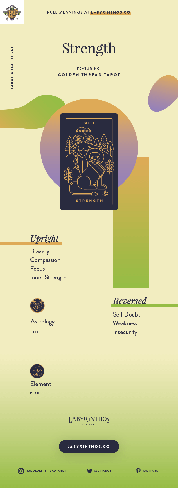 Strength Meaning - Tarot Card Meanings Cheat Sheet