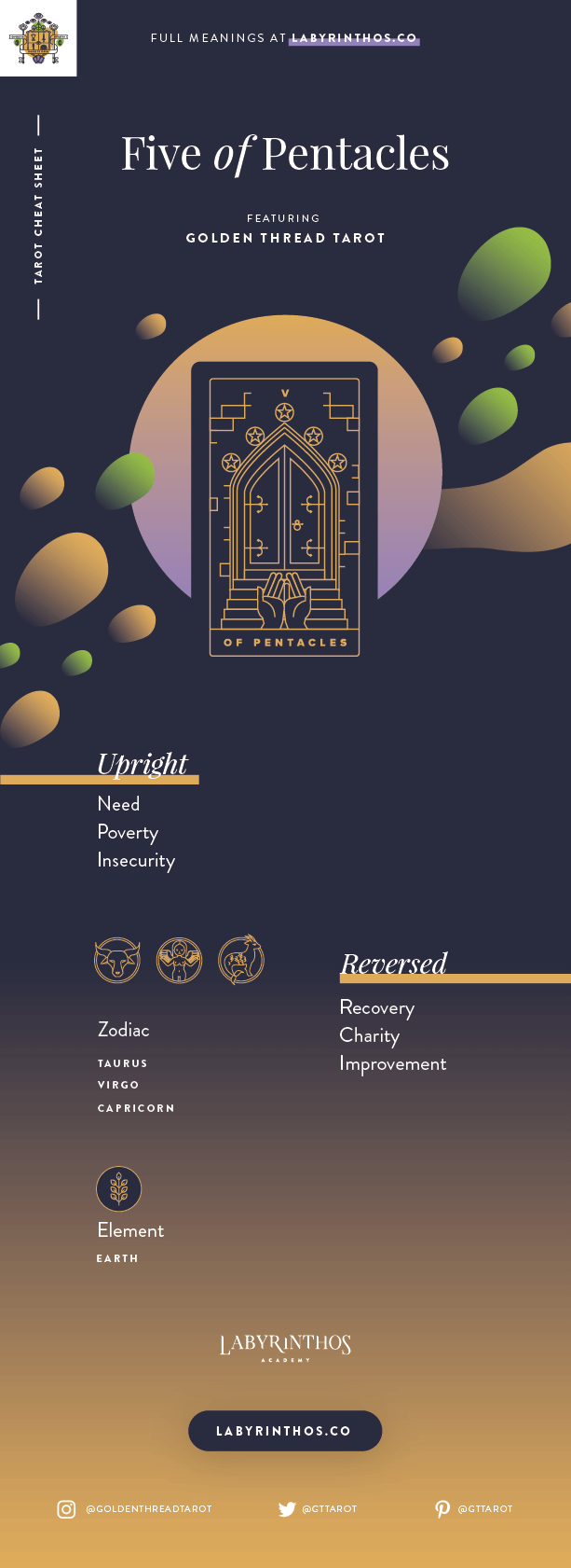 Five of Pentacles Meaning - Tarot Card Meanings Cheat Sheet. Art from Golden Thread Tarot.