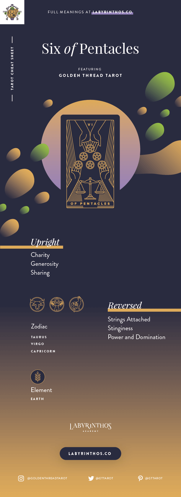 Six of Pentacles Meaning - Tarot Card Meanings Cheat Sheet. Art from Golden Thread Tarot.
