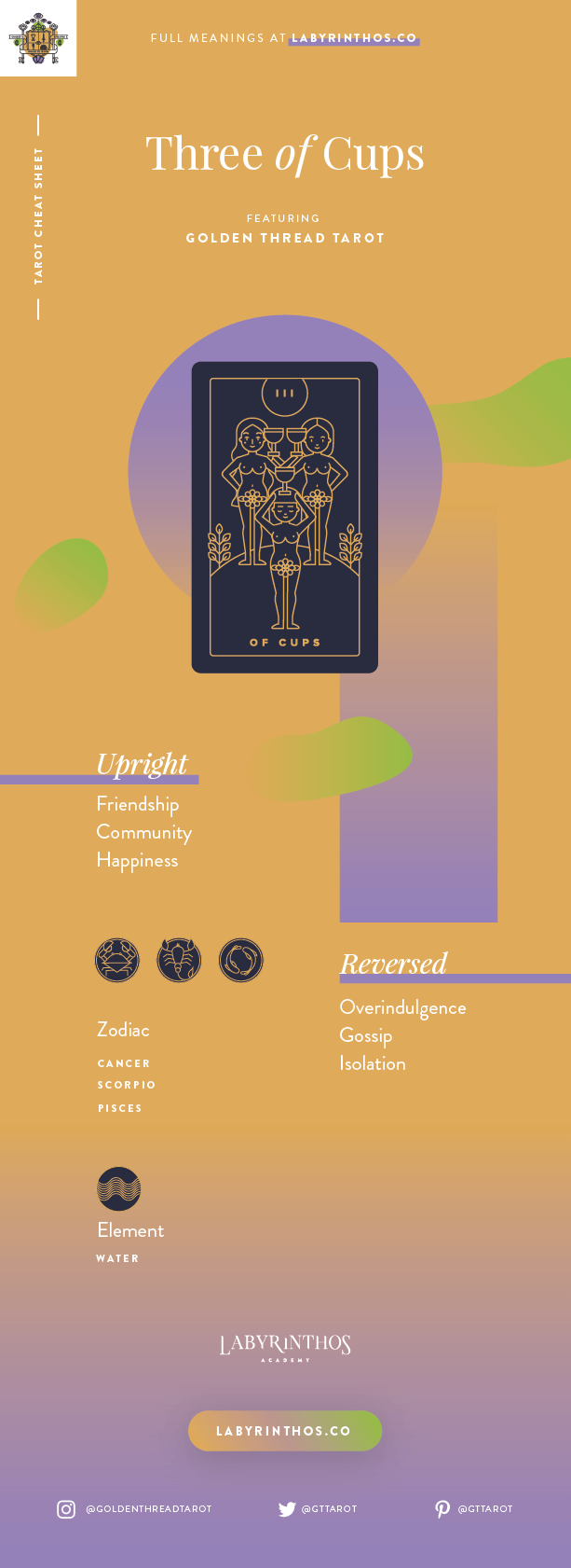 Three of Cups Meaning - Tarot Card Meanings Cheat Sheet. Art from Golden Thread Tarot.
