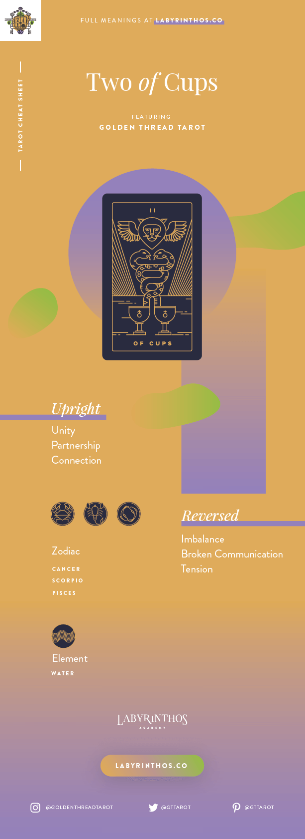 Two of Cups Meaning - Tarot Card Meanings Cheat Sheet. Art from Golden Thread Tarot.