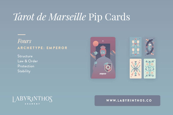 The Minor Arcana of the Tarot de Marseille: A System of Understanding Pip Cards - The Emperor and the Fours