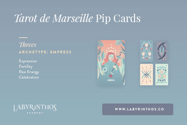 The Minor Arcana of the Tarot de Marseille: A System of Understanding Pip Cards - The Empress and the Threes