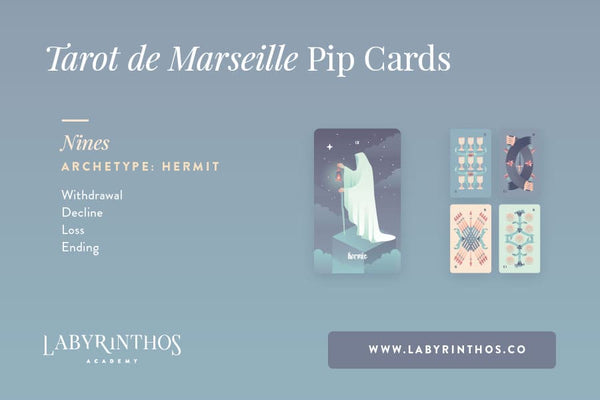 The Minor Arcana of the Tarot de Marseille: A System of Understanding Pip Cards - The Hermit and the Nines