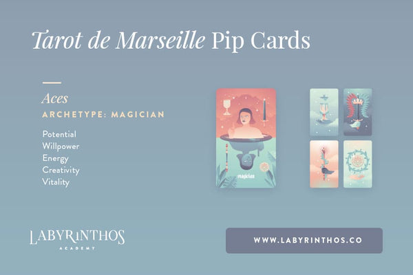 The Minor Arcana of the Tarot de Marseille: A System of Understanding Pip Cards - The Magician and the Aces