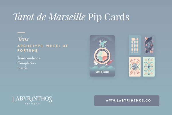 The Minor Arcana of the Tarot de Marseille: A System of Understanding Pip Cards - The Wheel of Fortune and the Tens