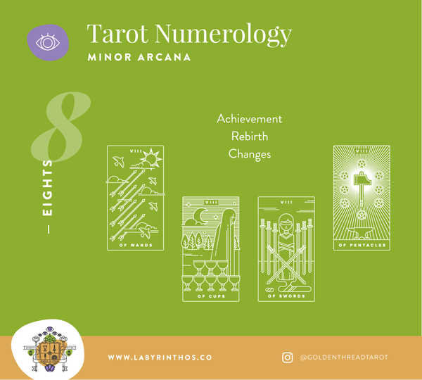 Tarot and Numerology - what do the eights mean in tarot?
