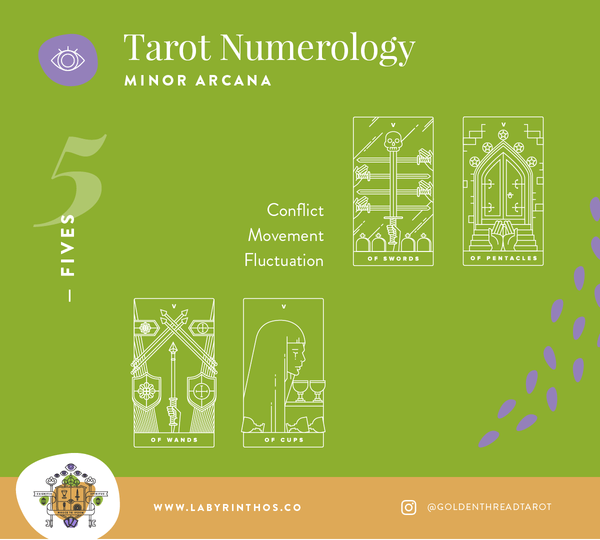Tarot and Numerology - what do the fives mean in tarot?