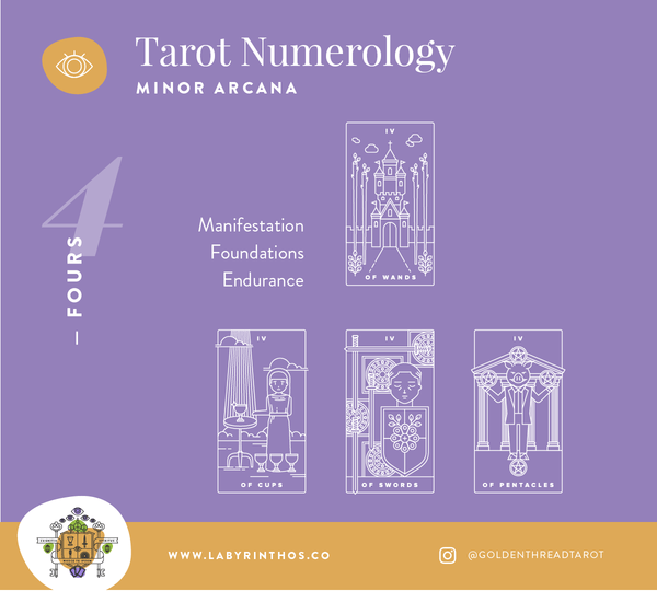 Tarot and Numerology - what do the fours mean in tarot?