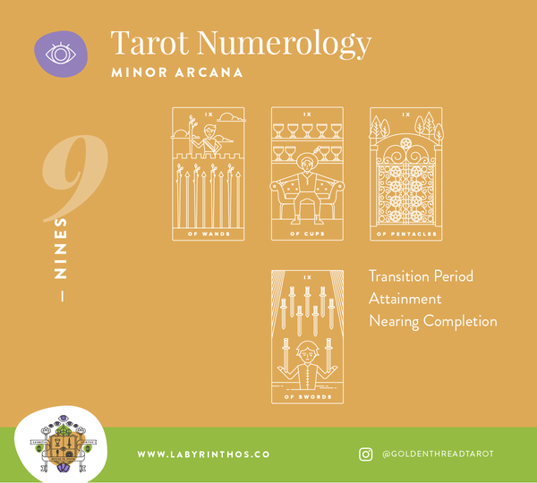 Tarot and Numerology - what do the nines mean in tarot?
