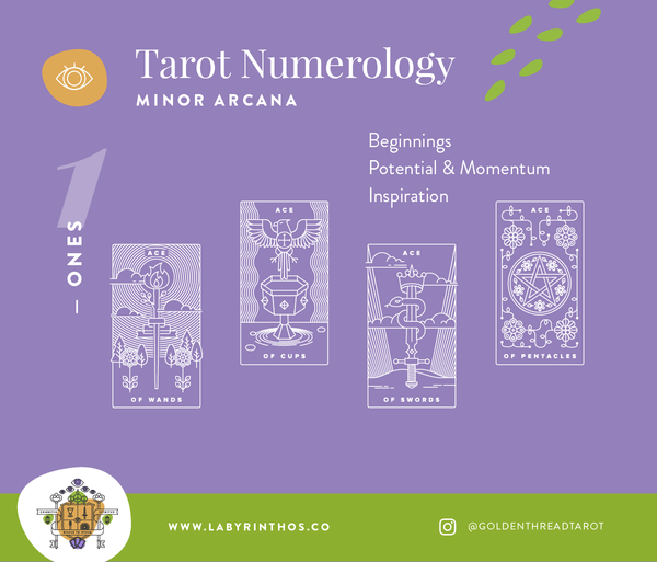 Tarot and Numerology - what do the aces or ones mean in tarot?