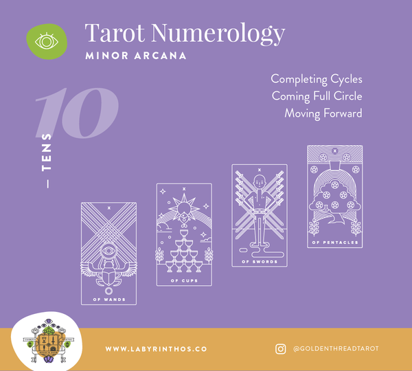 Tarot and Numerology - what do the tens mean in tarot?