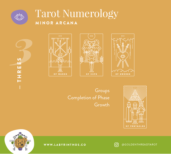 Tarot and Numerology: What do numbers in Tarot Mean for the