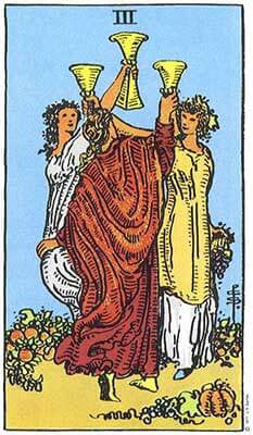Three of Cups Meaning - Original Rider Waite Tarot Depiction