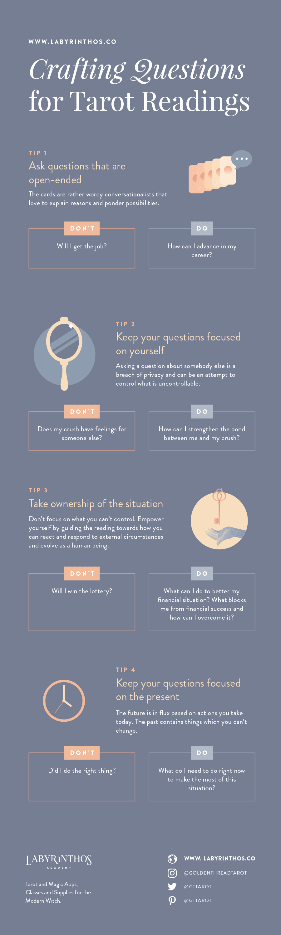 How to Phrase Effective Tarot Card Questions and Get the Most From Your Tarot Reading - Infographic