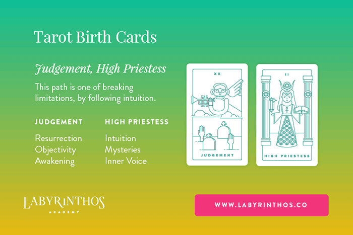 Judgement and The High Priestess - Tarot Birth Card Meaning Revealed