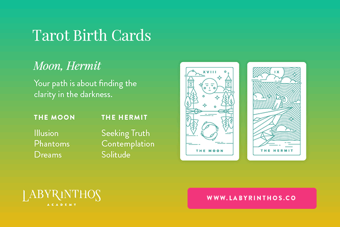 The Moon and the Hermit - Tarot Birth Card Meaning Revealed