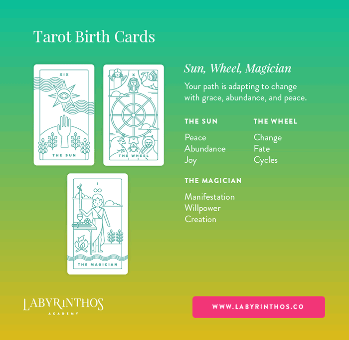 The Sun, The Wheel and The Magician - Tarot Birth Card Meaning Revealed
