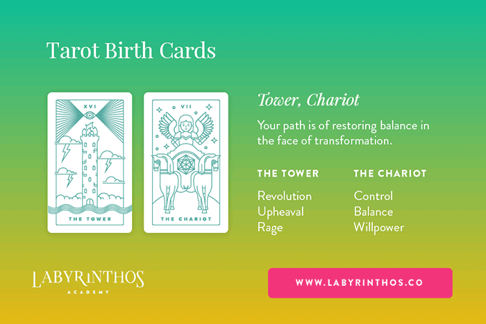 Whats Your Tarot Birth Card Plus Short Birth Card Meanings