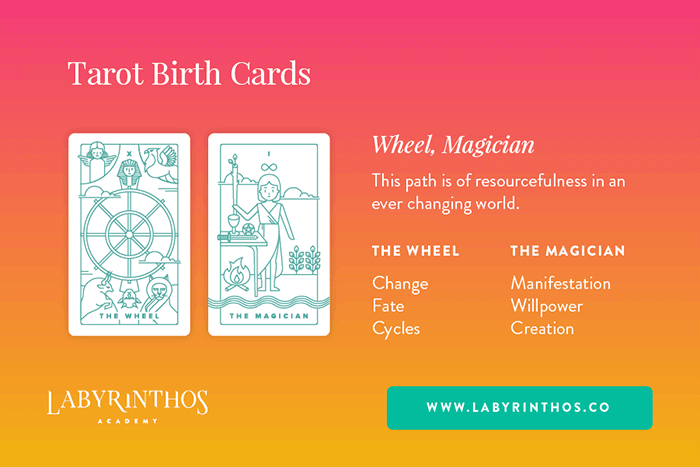 The Wheel and the Magician - Tarot Birth Card Meaning Revealed