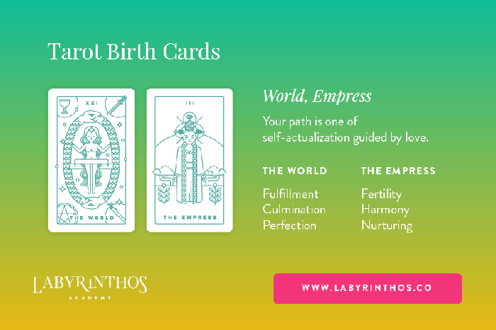 The World and The Empress - Tarot Birth Card Meaning Revealed