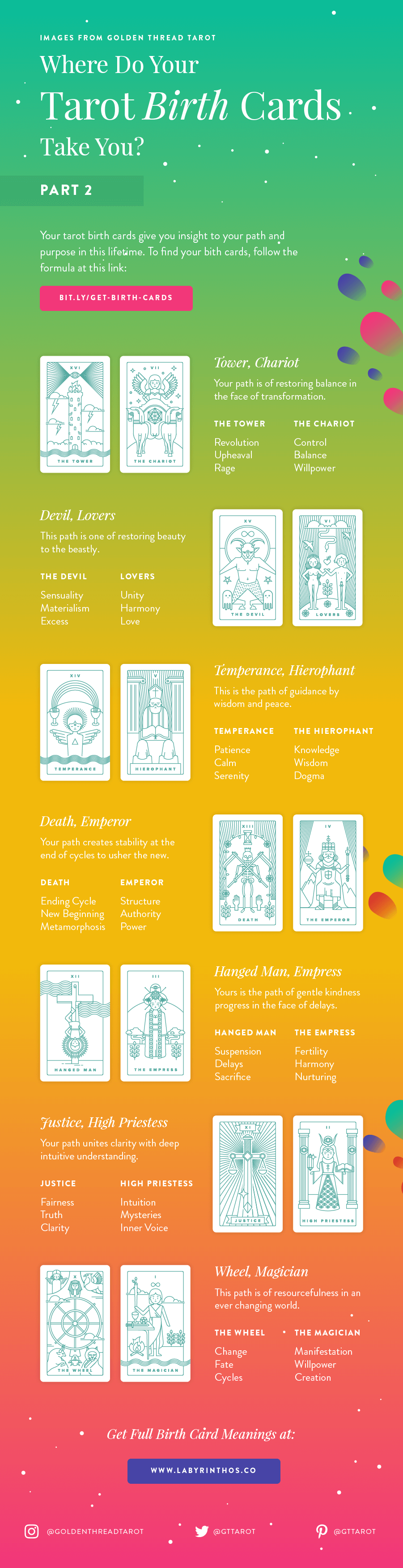Tarot Birth Card Meanings Infographic - Part 2