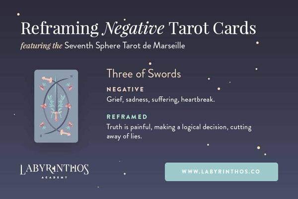 Reframing Negative and Scary Tarot Cards - Three of Swords Tarot Card