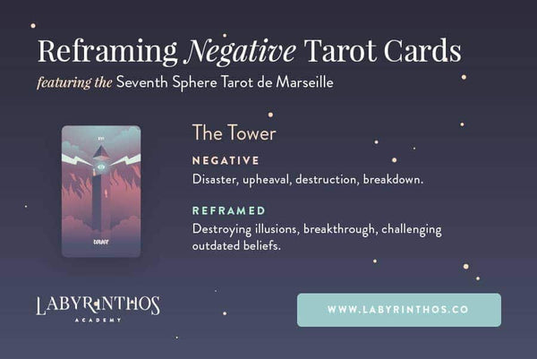 Reframing Negative and Scary Tarot Cards - Tower Tarot Card