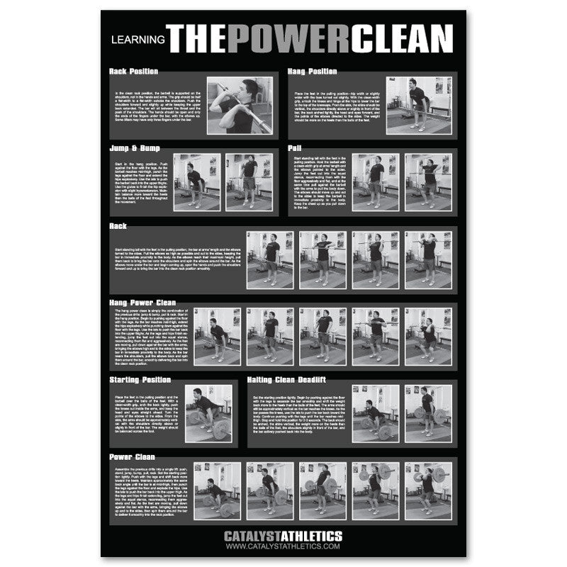 Hang Power Clean - Technique Guide for CrossFit | Athletic ... |Power Clean Phases