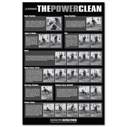 Power Clean Progression Poster