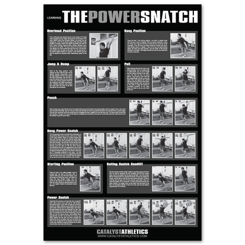 Power Snatch Progression Poster