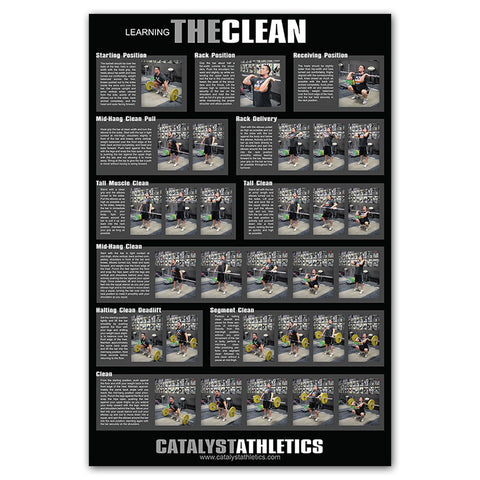 Clean Progression Poster