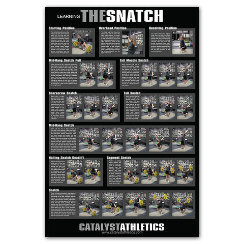 Snatch Progression Poster