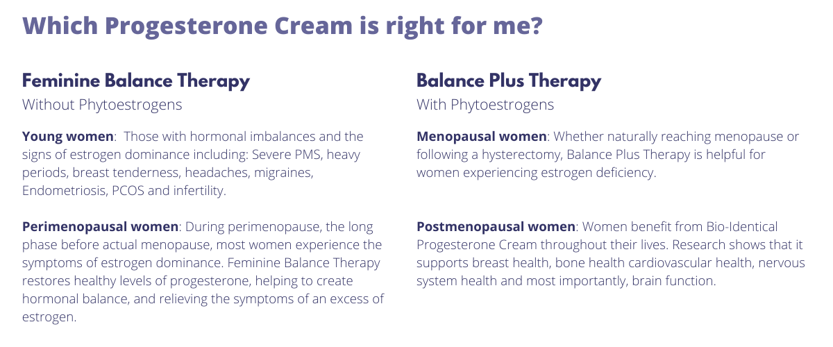 Bio-Identical Progesterone Cream for Natural Hormone Balance during perimenopause, menopause, PCOS, PMS and Andropause.