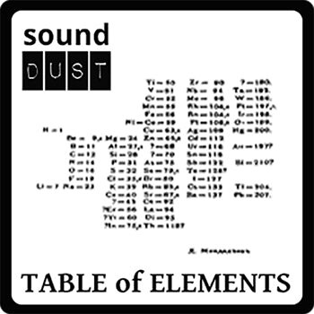 NEW RELEASE - Sound Dust Table of Elements Omnisphere expansion