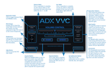 Audionamix VVC 3 Interface Overview