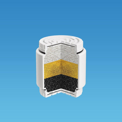AquaBliss Heavy Duty Replacement Cartridge (SFC500)