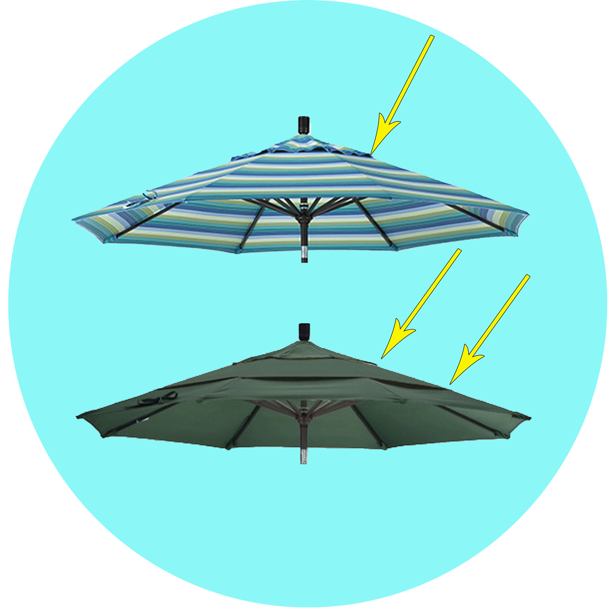 umbrella single ventilation or double ventilation