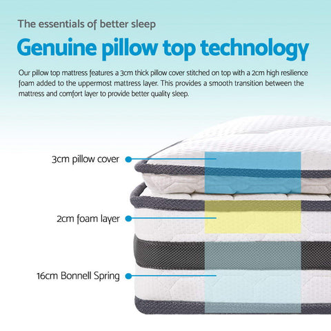Single Size Pillow Top Foam Mattress