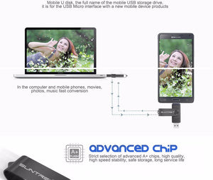 USB Flash Drive/Phone Charger - 123 Express Shop - 3