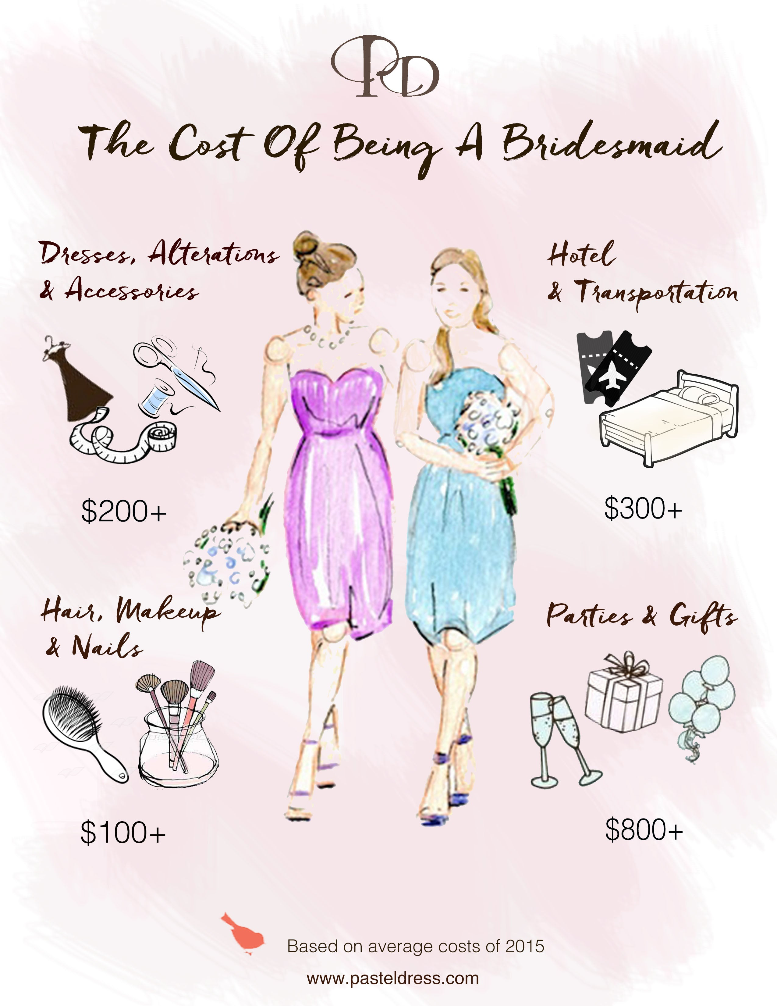 So how much does it really cost to be a bridesmaid by now these are all based on average costs but it is pretty pricey to be in a wedding if youre on a tight budget always voice your opinions and try to ombrellifo Image collections